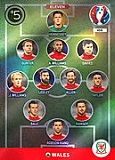 Wales Eleven